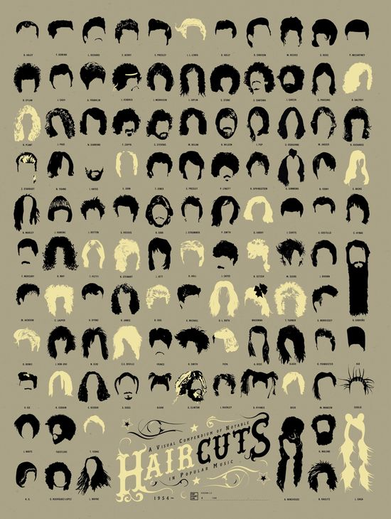Haircuts from popular music artists