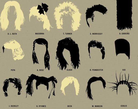 Haircuts from popular music artists 2