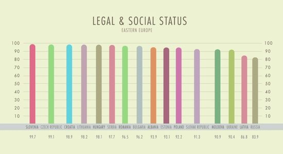 Legal & Social Status of Women in Eastern European Countries