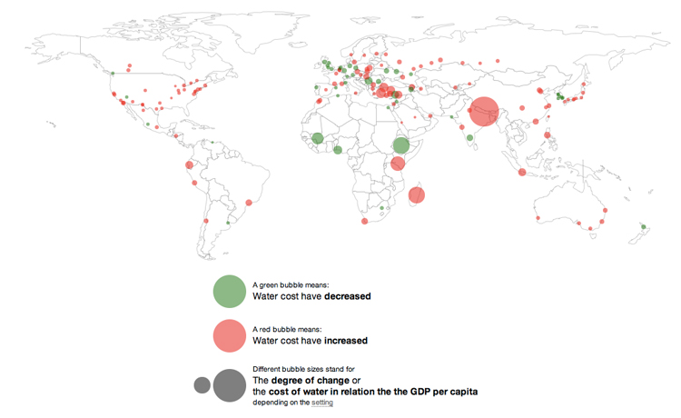 World-Water-Costs