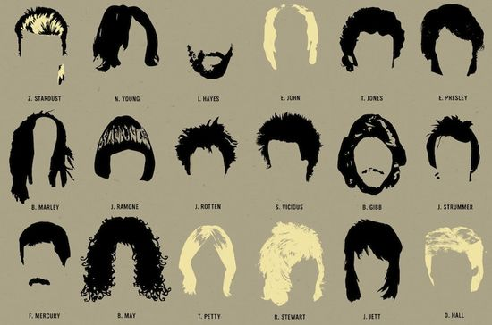 Haircuts from popular music artists 3