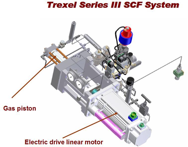 Trexel Series III SCF System Schematic