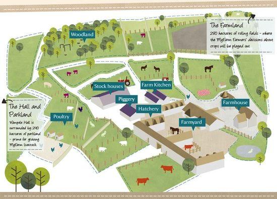 The Hall and Parkland farm is the site for MyFarm