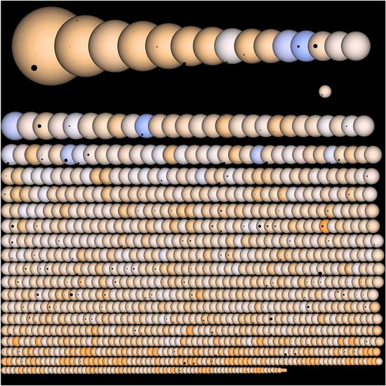 NASA's Kepler Mission identifies 1,235 planets with the potential for intelligent life