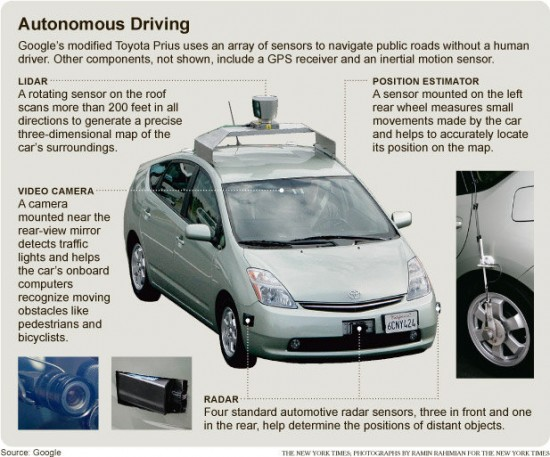 Google driverless car is a modified Toyota Prius with an array of electronic devices that operate the vehicle without a human driver