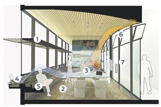 The Sunlit Sanctuary by Studios Architecture