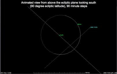 Trajectory of Asteroid 2005 YU55 - November 8-9, 2011  - CLICK ON IMAGE FOR ANIMATION