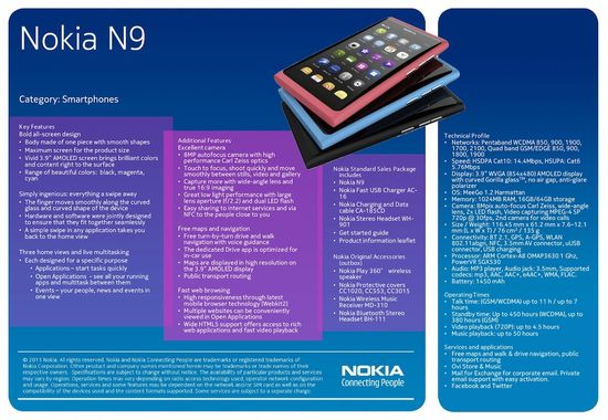 Nokia N9 smartphone complete specification sheet