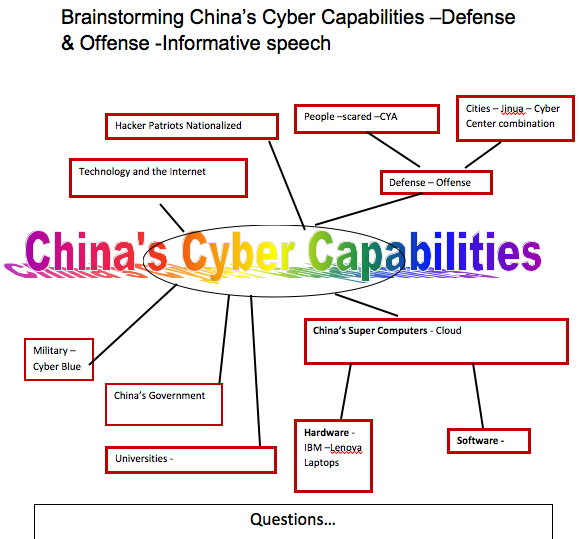 Brainstorming China's Cyber Capabilities -- Defense and Offense