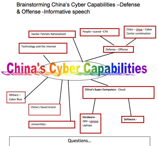 China's Cyber Capabilities