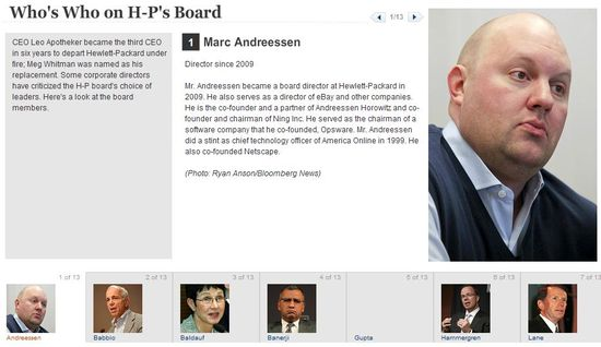 Who's Who on HP's Board of Directors