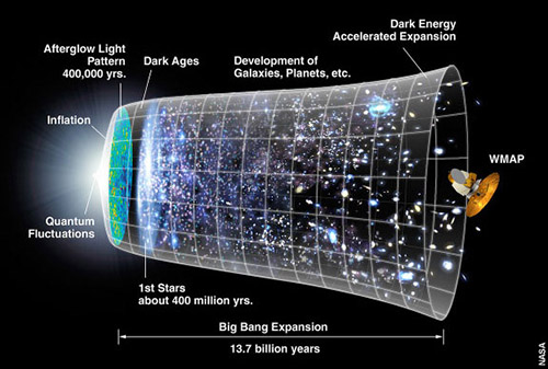Her Şeyin Teorisi (Theory ot Everything)