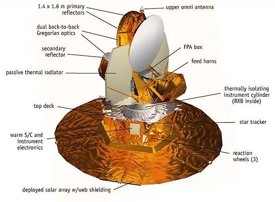 WMAP Observatory