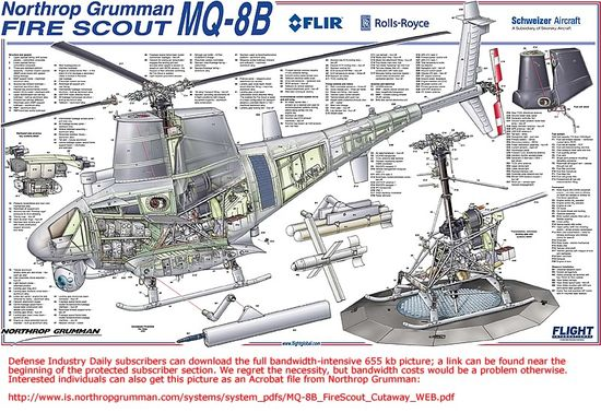 MQ-8B Fire Scout Cutaway view including armaments