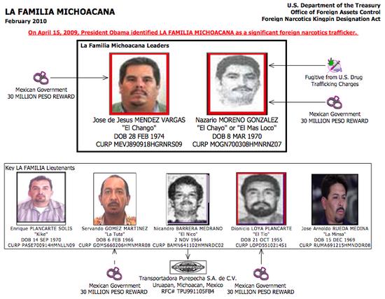 La Familia Michoacana - February 2010