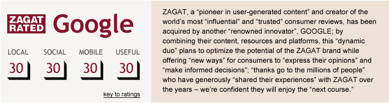 Zagat Rated Google