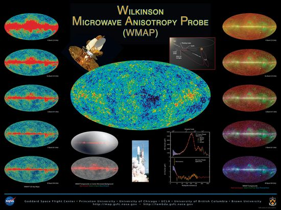 Wilkinson Microwave Anisotrophy Probe (WMAP) Map of the Universe
