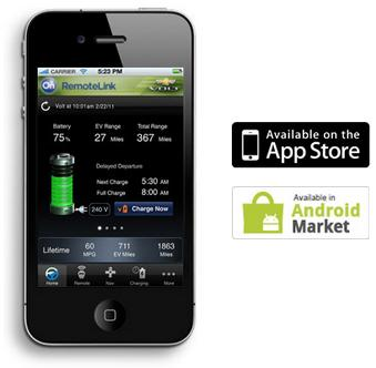Chevy Volt battery power management app is available for the iPhone and Android