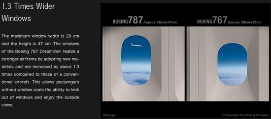 The windows on the Boeing 787 Dreamliner will be 30% larger and can be dimmed from clear to total dark for the passenger's comfort