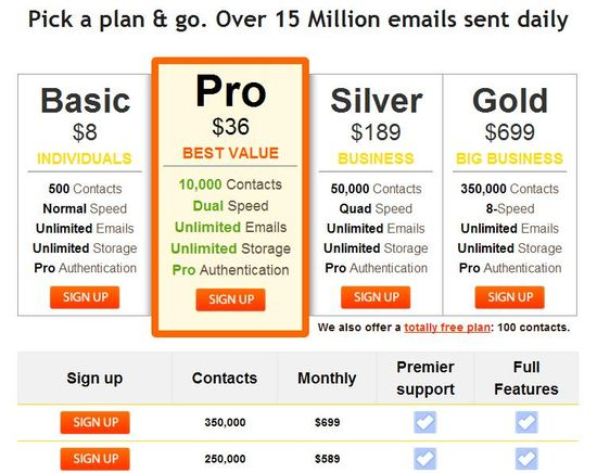 MadMimi Pricing Packages 1
