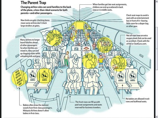 The Parent Trap - Many airlines are changing rules that can separate parents from their children