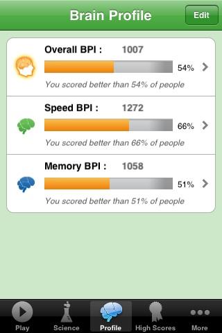 Speed-brain-2