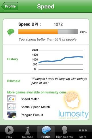 Speed-brain-3
