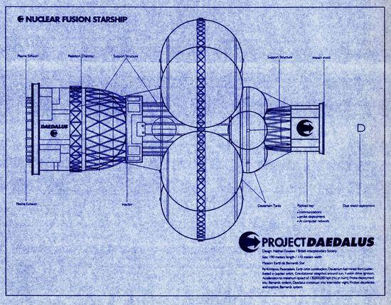 Blueprint of the Daedalus Nuclear Fushion Starship