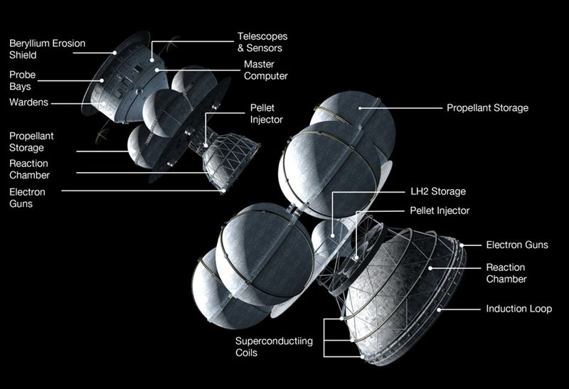 The Daedalus interstellar space vehicle is a two-stage space vehicle. This drawing describes the major parts of each stage