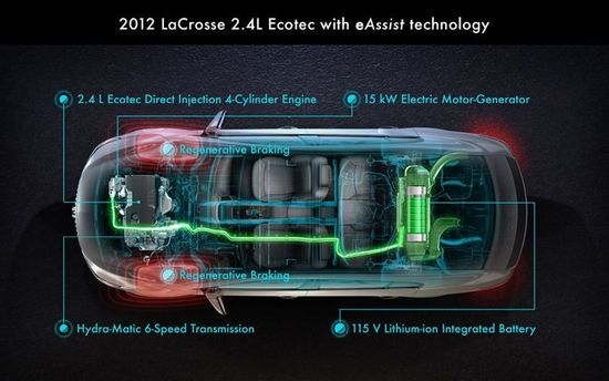 2012 Buick LaCrosse 2.4L Ecotec with eAssist technology