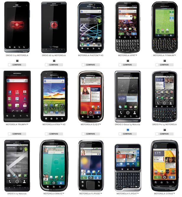 Motorola Mobility mobile phone lineup consists of 15 different models