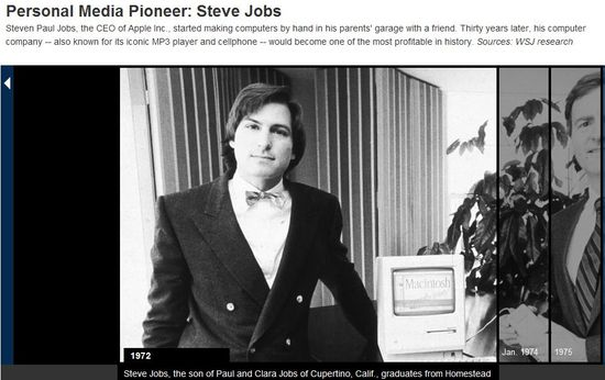 A Chronological History of Steve Jobs