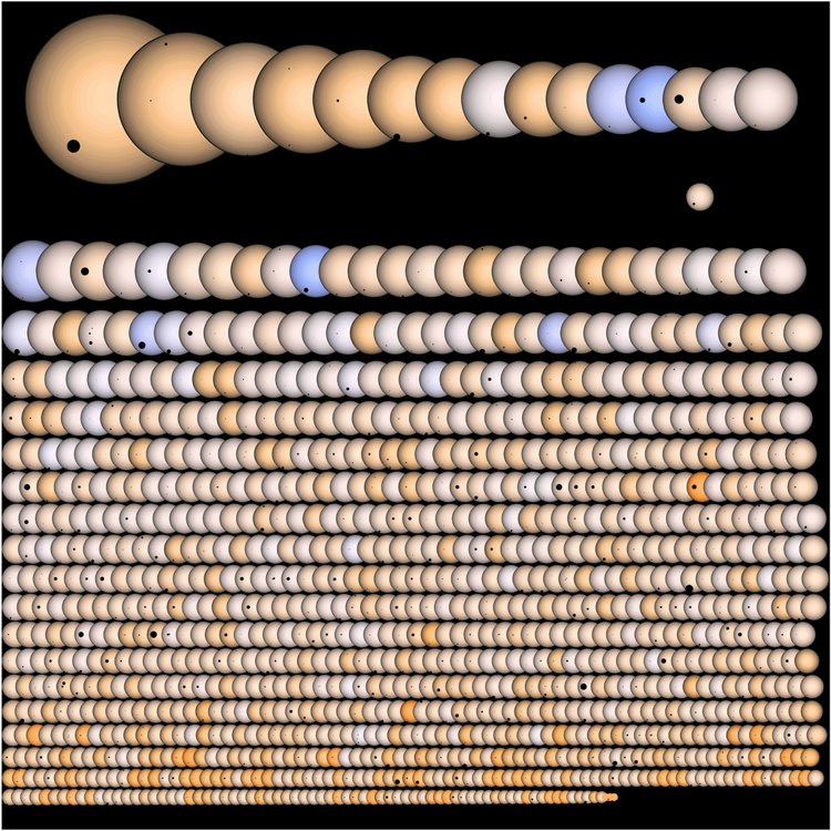 NASA's Kepler space observatory has already discovered 1,235 star systems similar to our Sun with exoplanets capable of supporting life