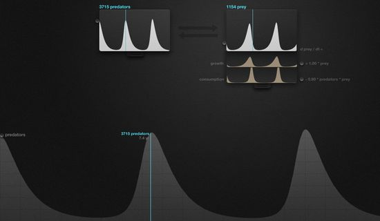 Kills Math mathematics visualization app