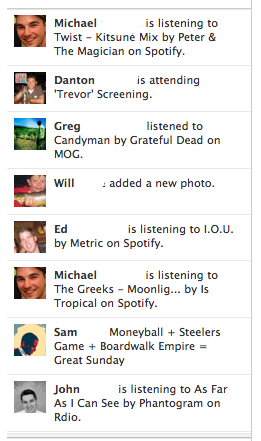 Facebook's Ticker appears on the ride sidebar of all your Facebook pages and shows a real-time stream of what your friends are doing