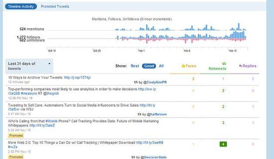 Twitter-analytics-timeline 2