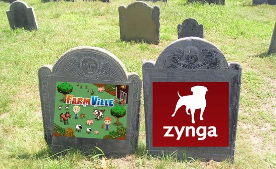 Is the Zynga IPO on again, or dead