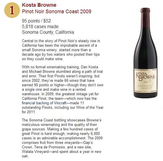 Wine Spectator's Wine of the Year for 2011