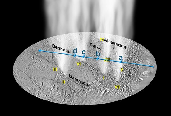 Jets of high-density gas detected by Cassini's Ultraviolet Imaging Spectrograph on Saturn's moon Enceladus