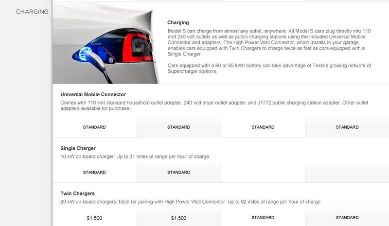 Tesla Motors Model S Charging - Model S and Model S Signature
