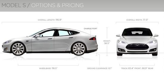 Tesla Motors Model S Pricing and Options 1