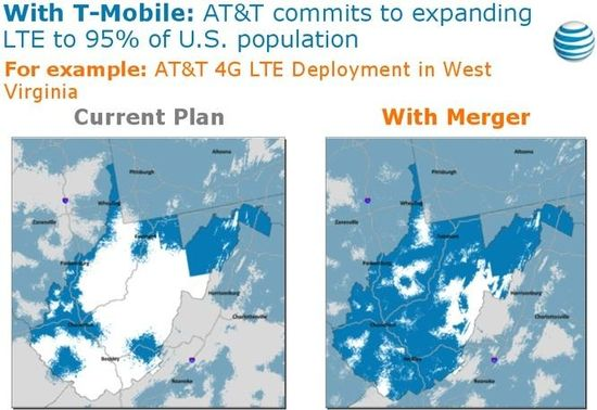 With T-Mobile - AT&T commits to expanding LTE to 95% of U.S. population. This shows AT&T 4G LTE deployment in West Virginia before and after the merger