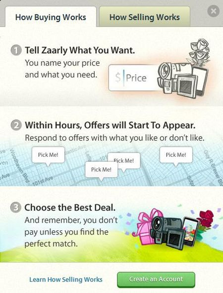 Zaarly - How Buying Works
