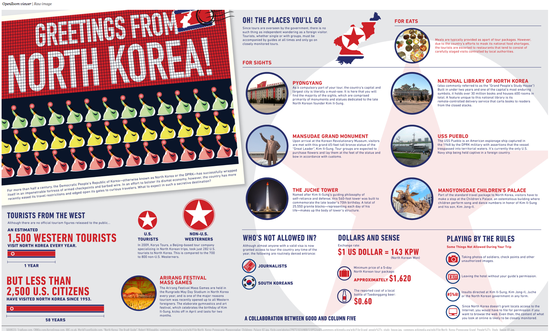 Greetings From North Korea -- A Tourist Guide