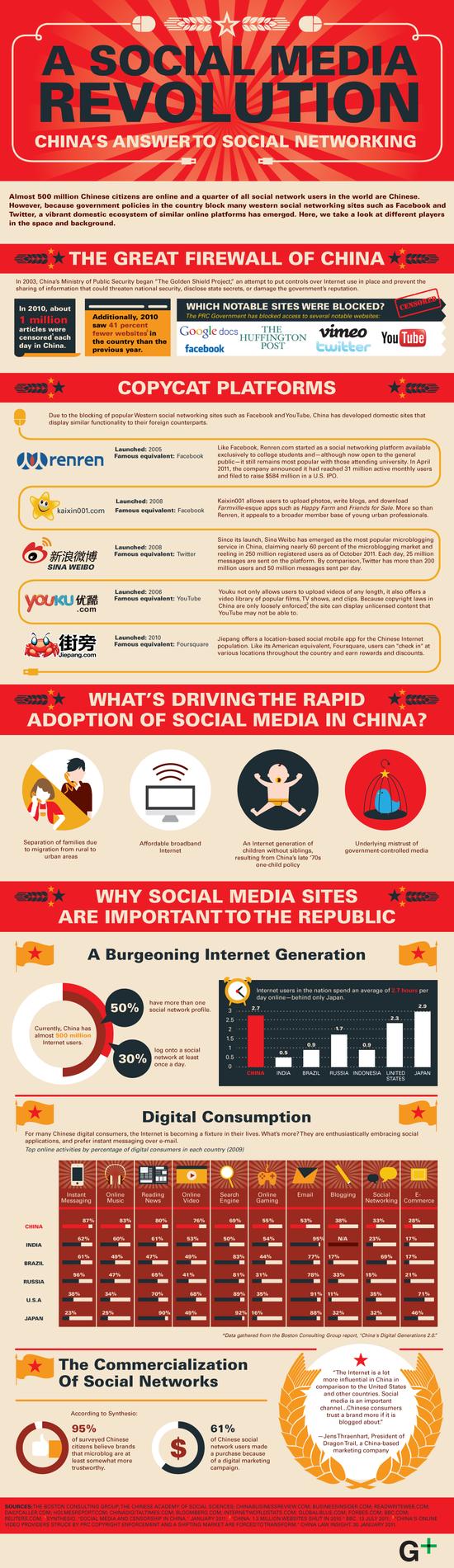 China's Social Media Revolution