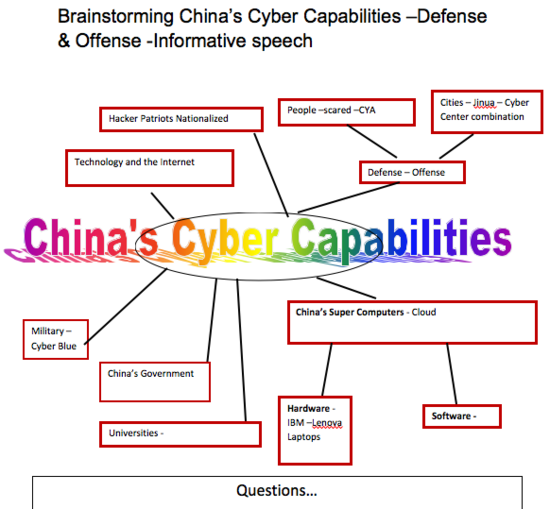 China's Cyber Capabilities - Defensive and Offensive
