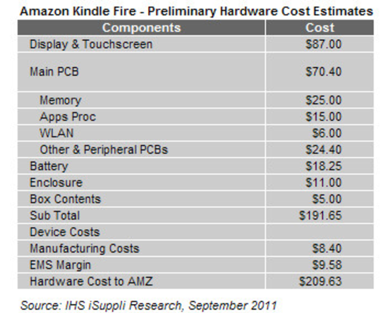 Amazon Kindle Fire - Preliminary Hardware Cost Estimates - IHS iSuppli Research, September 2011