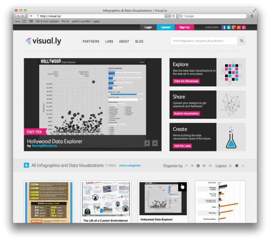 Visual.ly homepage