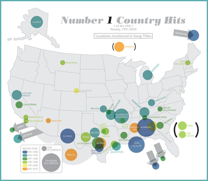 Number 1 Country Hits of the USA - Weekly from 1951 to 2010