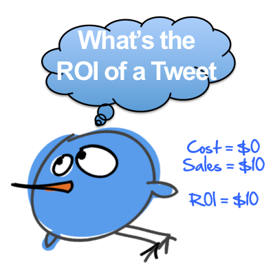 Measuring Twitter ROI